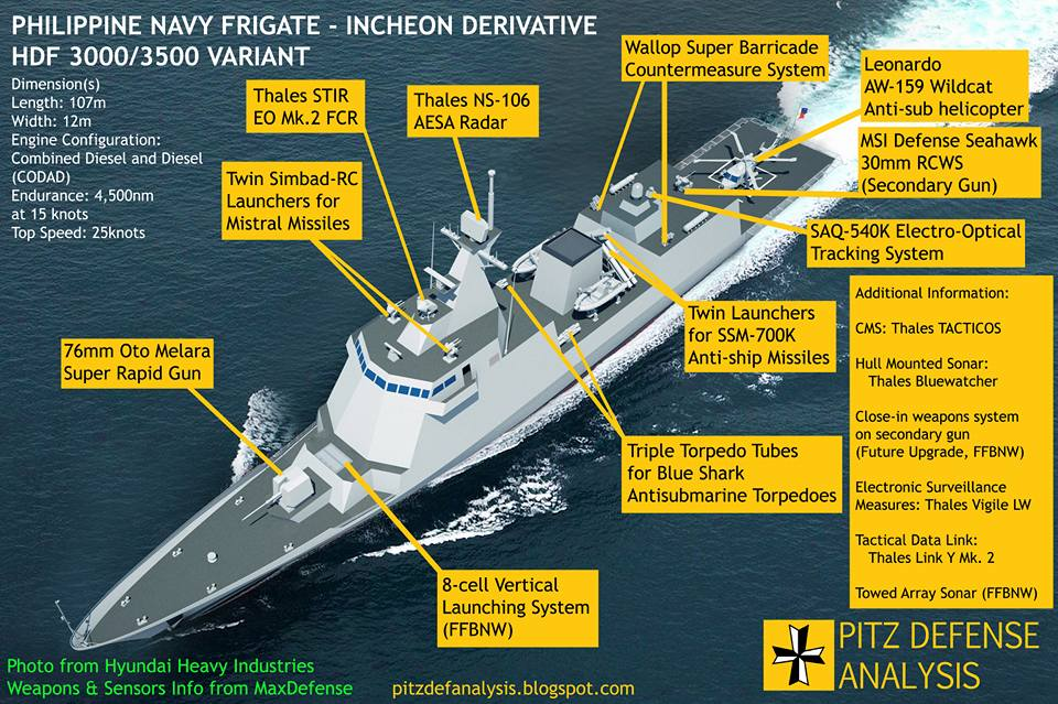 frigate of the Philippine Navy.